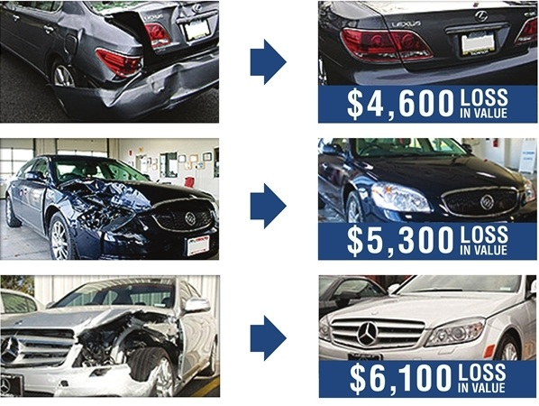 Vehicle-Diminished-Value-Before-After-Wreck-Chart