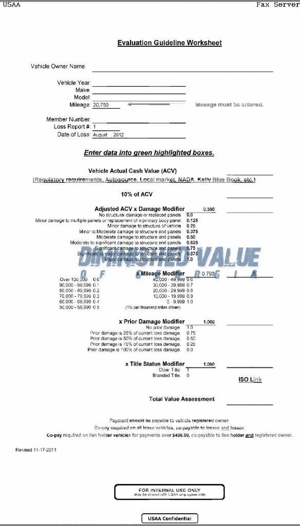 USAA Evaluation Guideline Worksheet