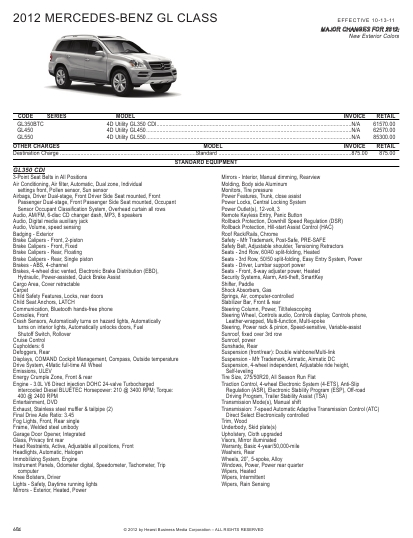 2012 Mercedes-Benz Gl550 | Diminished Value Car Appraisal