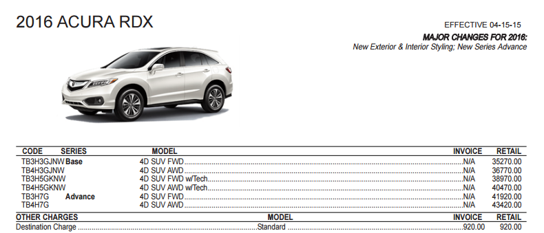2016-acura-rdx-models-and-trim-levels-2016