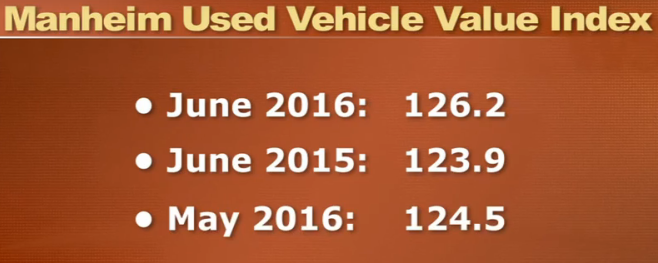 daily-car-news-bulletin-for-july-11-2016-used-vehicle-prices