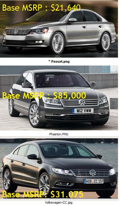 VW Price Comparison