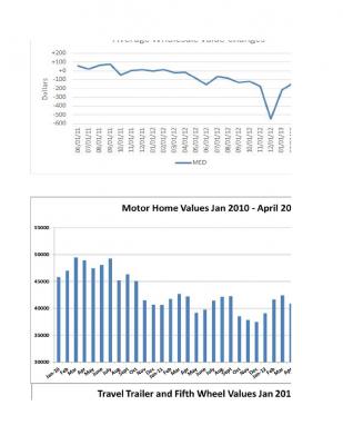 Automotive Specialty Market June Report2