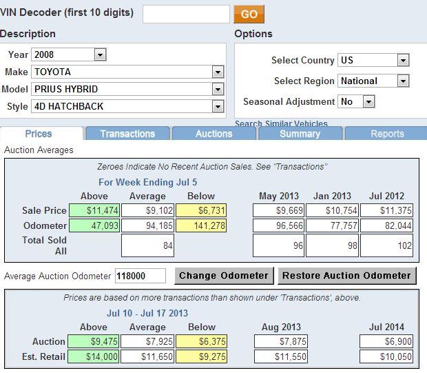 Manheim Market Report Sample