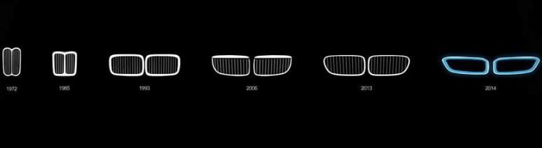 BMW-Grille-Evolution
