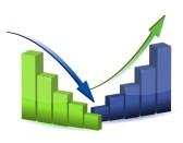 betterment versus diminished value