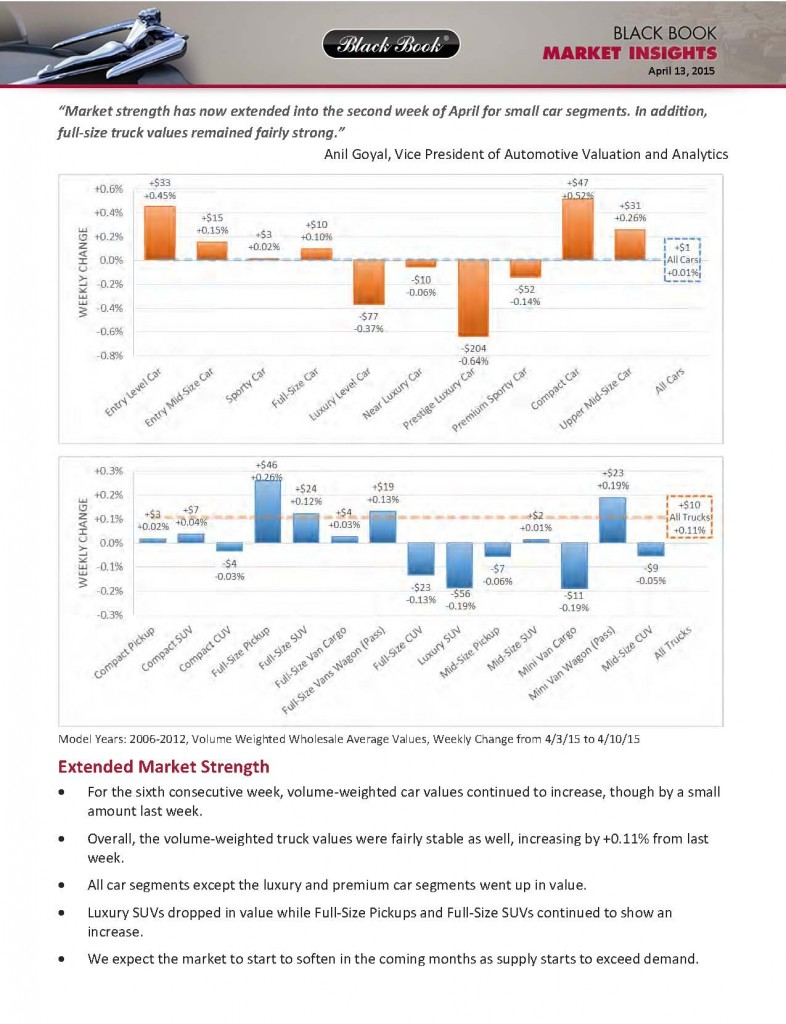 Market-Insights-Reports-4-15-15_Page_1