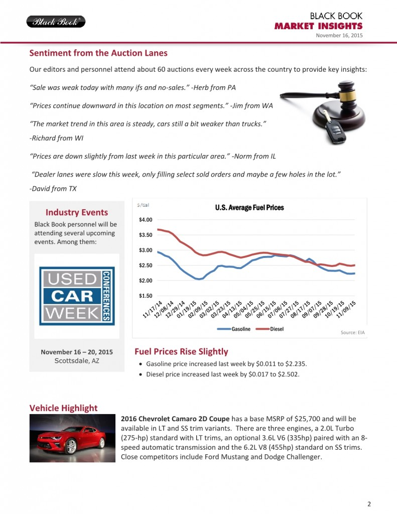 Cars and Trucks Depreciation Rate Increases Year-Over-Year2