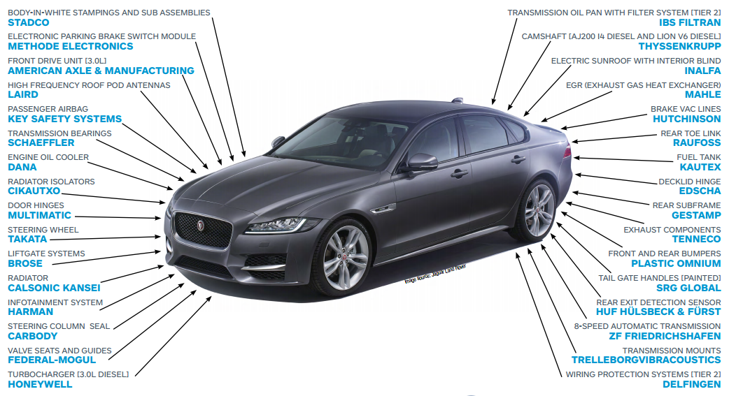 jaguar-xf-suppliers-for-2016