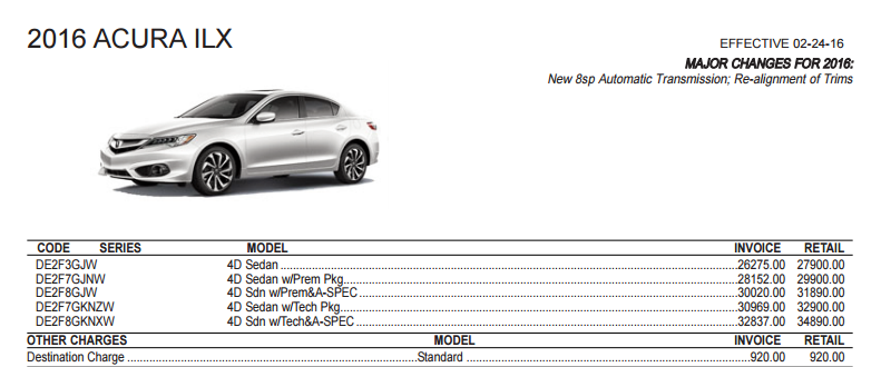 2016 Acura Ilx Models And Trim Levels