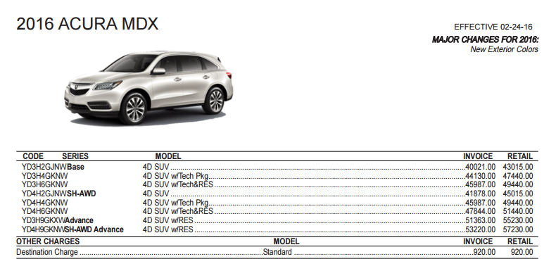 2016-acura-mdx-models-and-trim-levels-2016