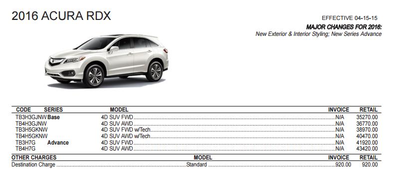 2016-acura-rdx-models-and-trim-levels-2016
