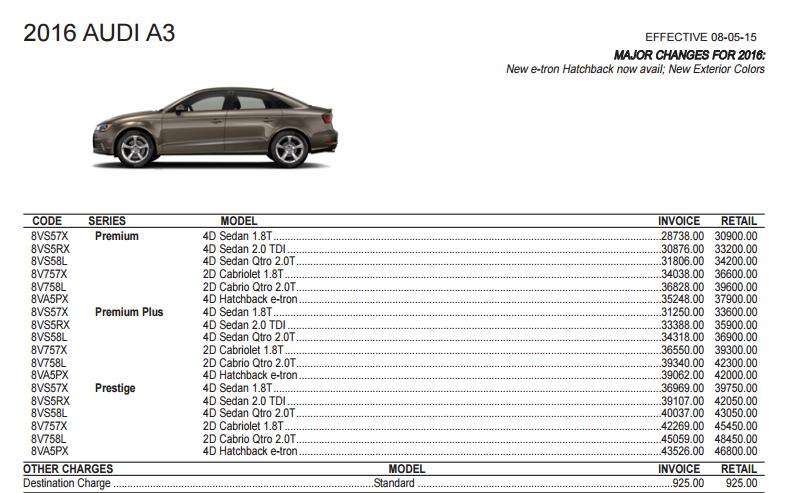2016-audi-a3-models-and-trim-levels