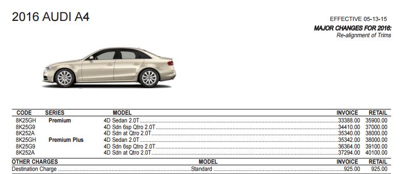 2016-audi-a4-models-and-trim-levels
