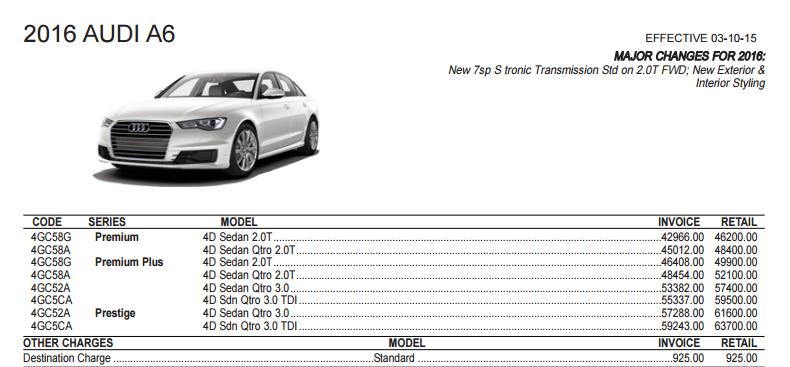 2016-audi-a6-models-and-trim-levels-2016