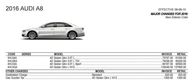 2016-audi-a8-models-and-trim-levels-2016