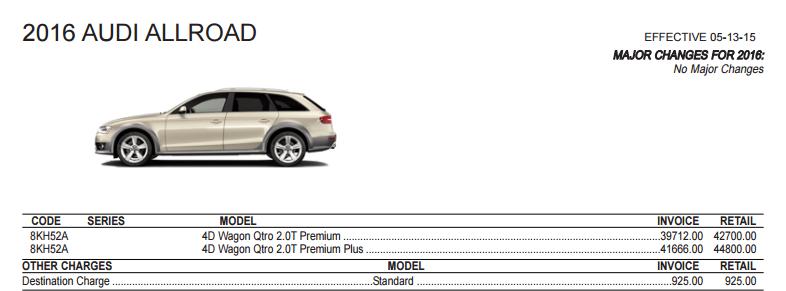 2016-audi-allroad-models-and-trim-levels-2016