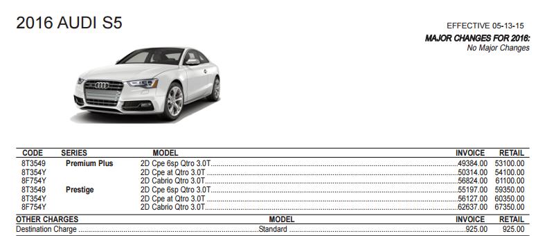 2016-audi-s5-models-and-trim-levels