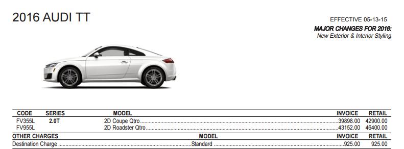 2016-audi-tt-models-and-trim-levels-2016