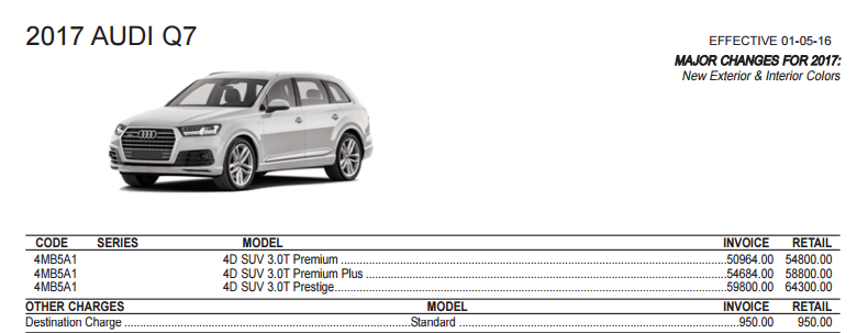 Audi Q Models And Trim Levels Diminished Value Car Appraisal - Audi q5 invoice price