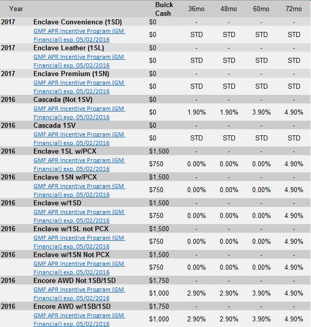 buick-consumer-incentives-in-atlanta-april-2016-part1