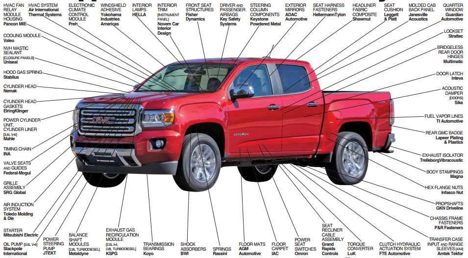 gmc-canyon-suppliers-for-2016