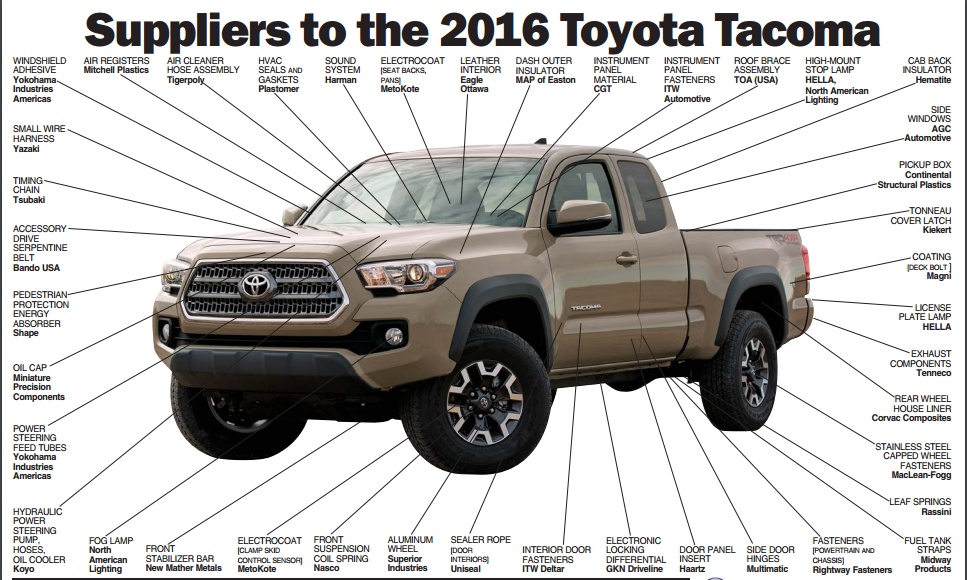 toyota-tacoma-suppliers-for-2016