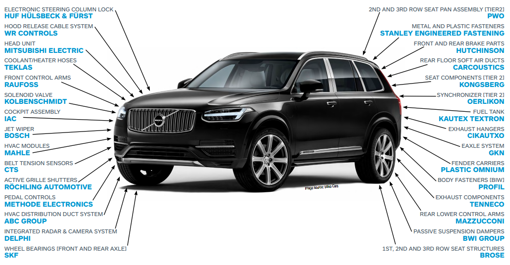 volvo-xc90-suppliers-for-2016