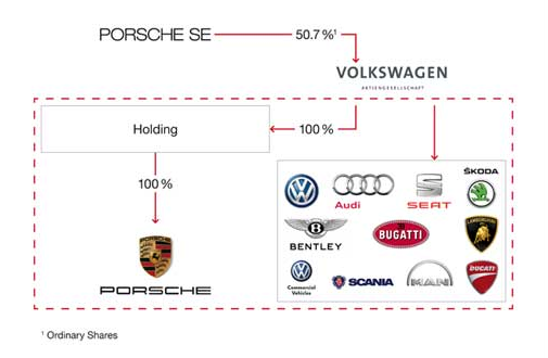 daily-car-news-bulletin-for-june-15-2016-porsche