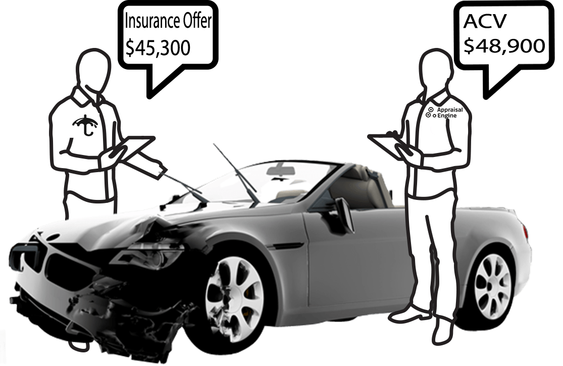total loss value difference \u2013 diminished value \u2013 georgia cartotal loss value difference
