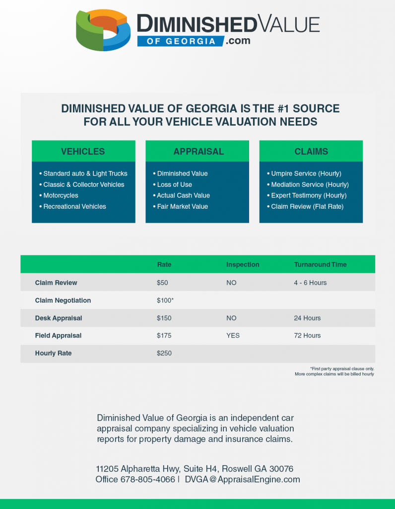 Diminished Value of Georgia 2017 Services & Price List