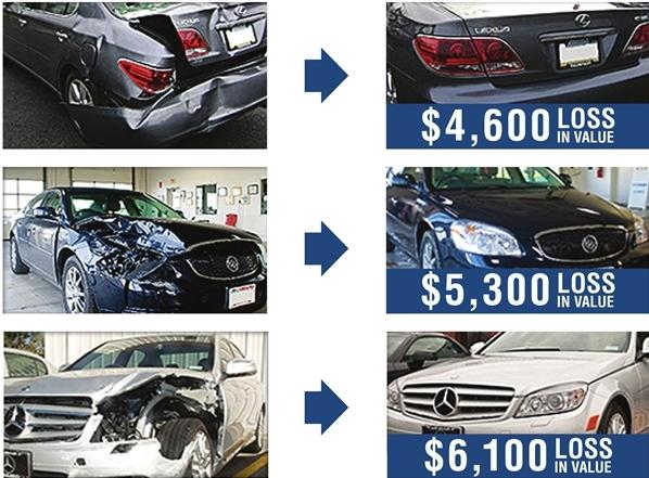 Diminished Value of Georgia Cars