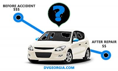 loss-in-value-car