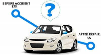 diminished car value after accident free diminished value estimate diminished value of 20344