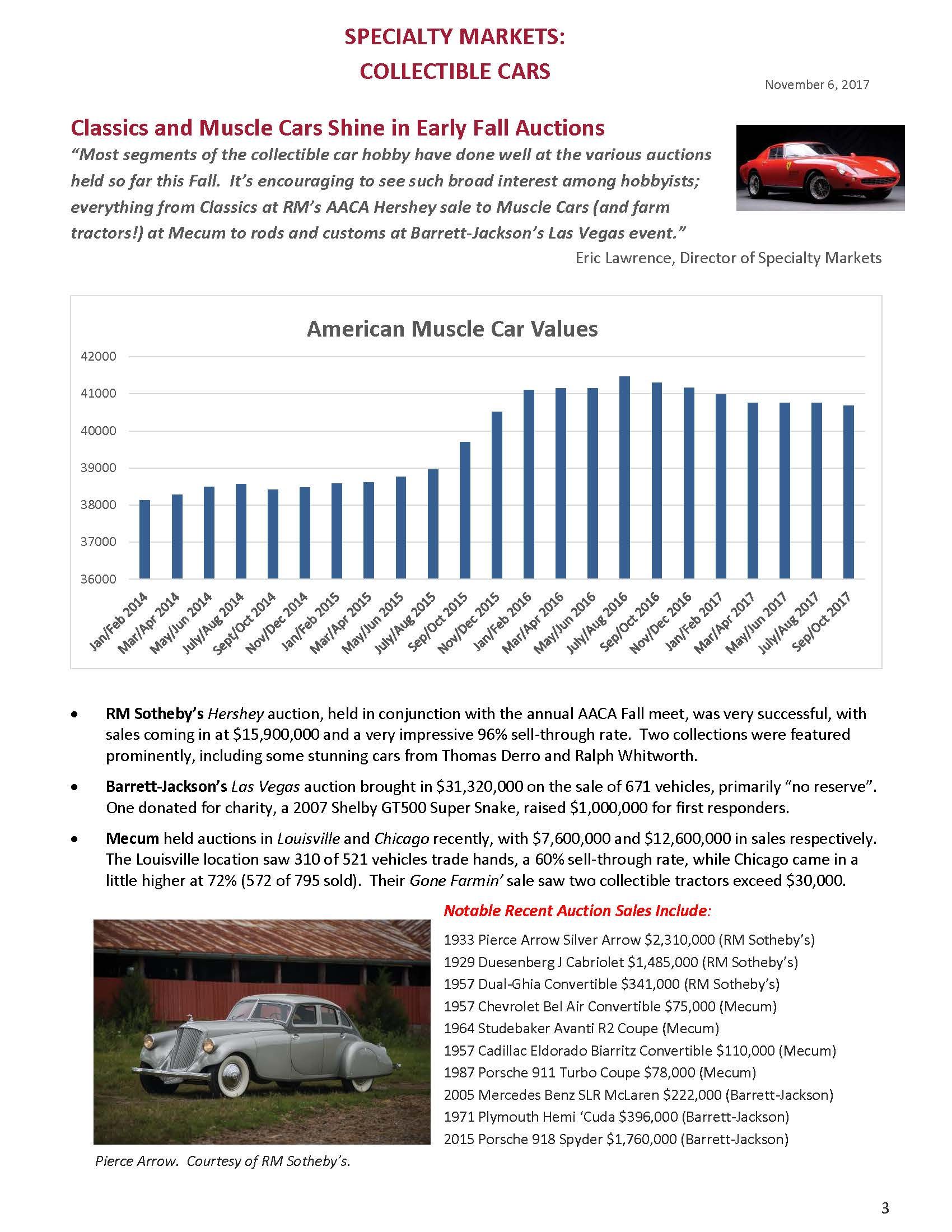 Significant Increase in Weekly Depreciation | Diminished Value Car ...