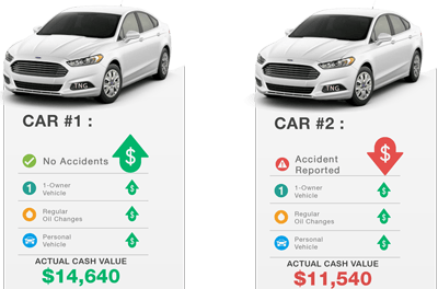 diminished car value after accident diminished value car appraisals atlanta auto 20344